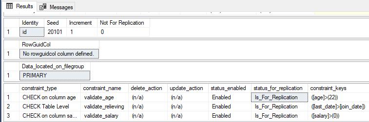 SQL Server CHECK CONSTRAINT