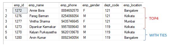 SQL Server TOP with TIES