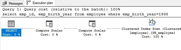 SQL Server Index on Computed Columns